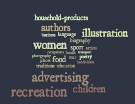 Category word cloud - now and then 200
